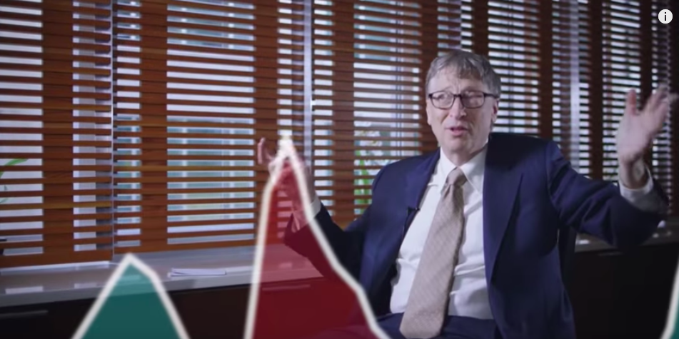 Bill Gates explaining a chart displaying deaths during the first half of the 20th century. The first bump is WWI, and the second bump is the Spanish Flu.